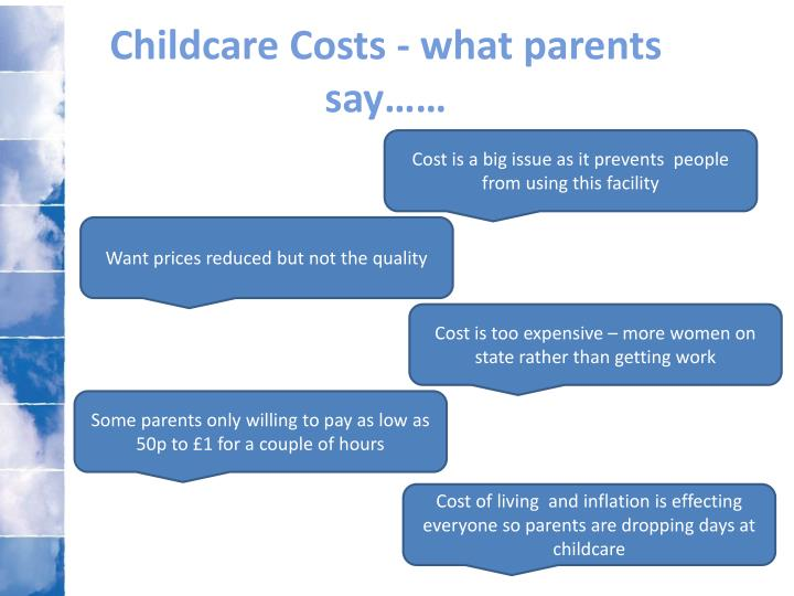 Childcare Costs - what parents say……