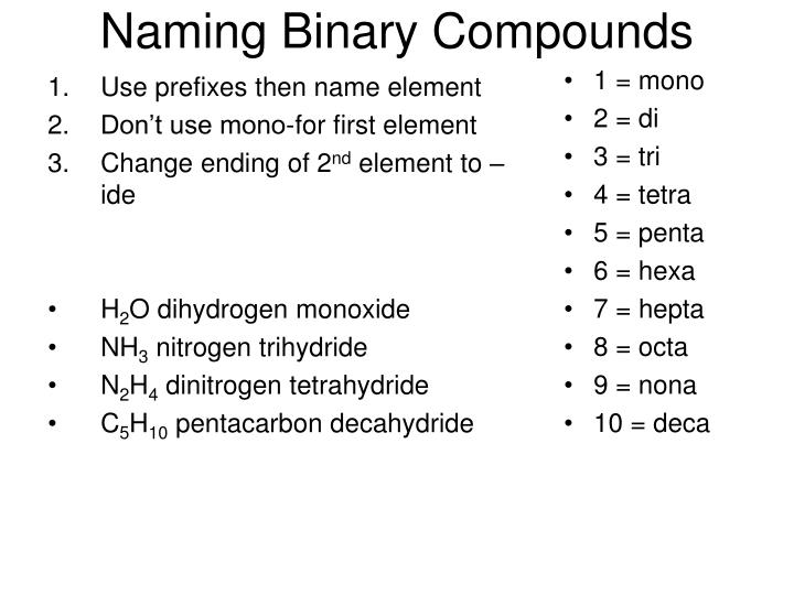 Naming binary compounds