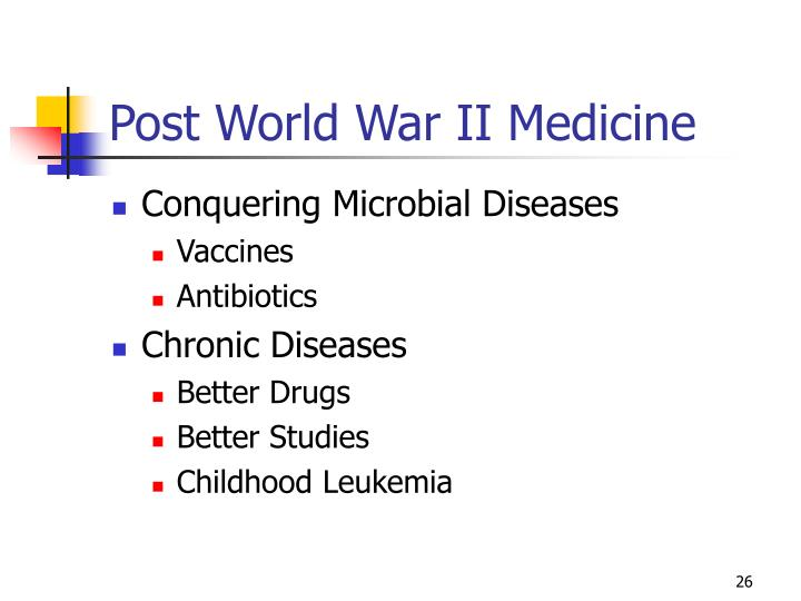Post World War II Medicine