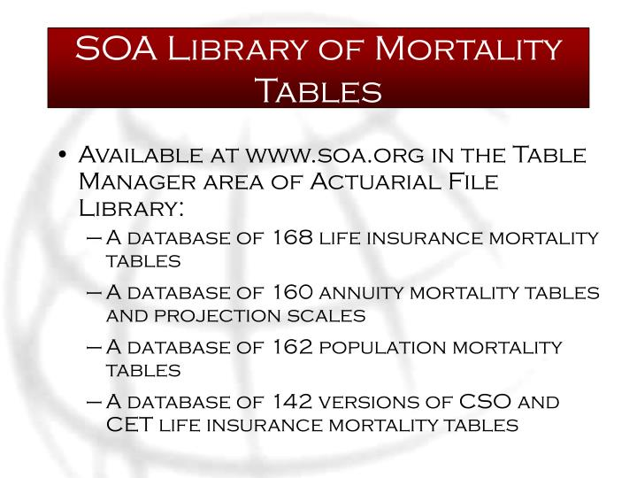 SOA Library of Mortality Tables
