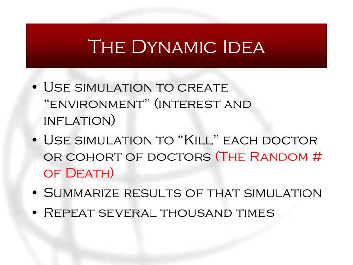 The Dynamic Idea