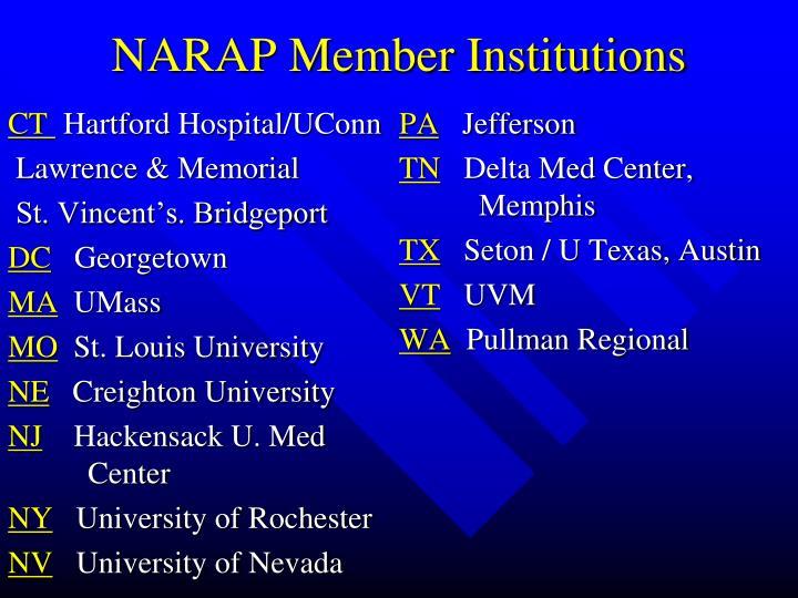 NARAP Member Institutions