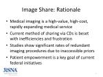 image share rationale