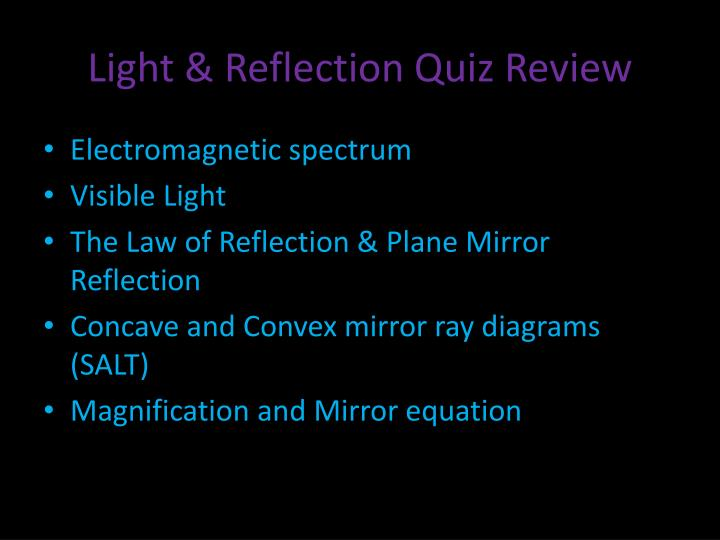 light reflection quiz review n.