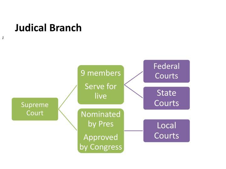 Judical Branch