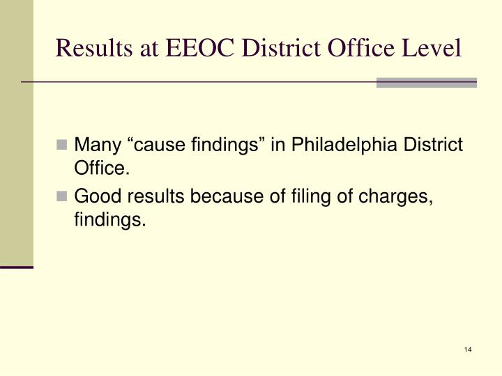 Results at EEOC District Office Level