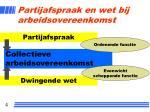 partijafspraak en wet bij arbeidsovereenkomst