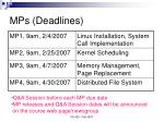 mps deadlines