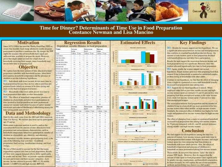 Time for dinner determinants of time use in food preparation constance newman and lisa mancino