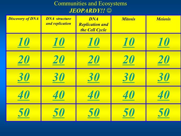 communities and ecosystems jeopardy n.