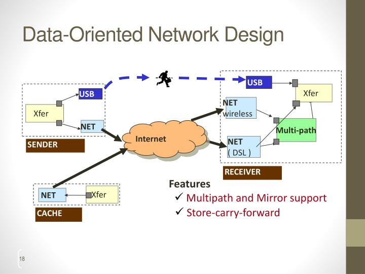 Multi-path