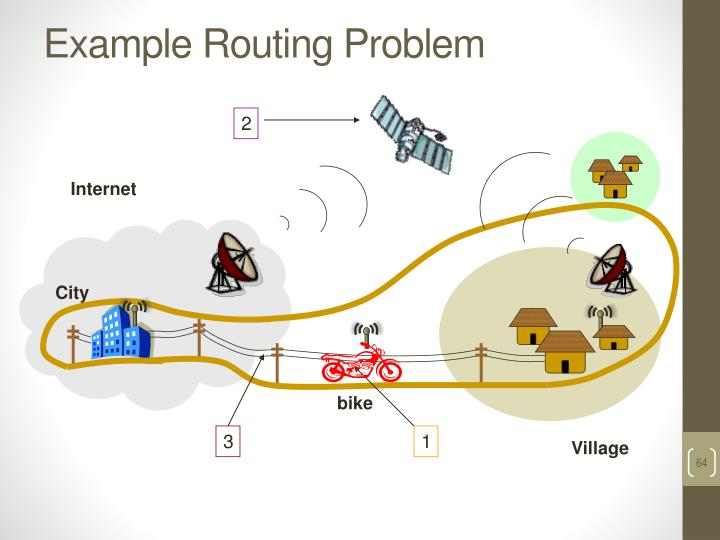 Example Routing Problem