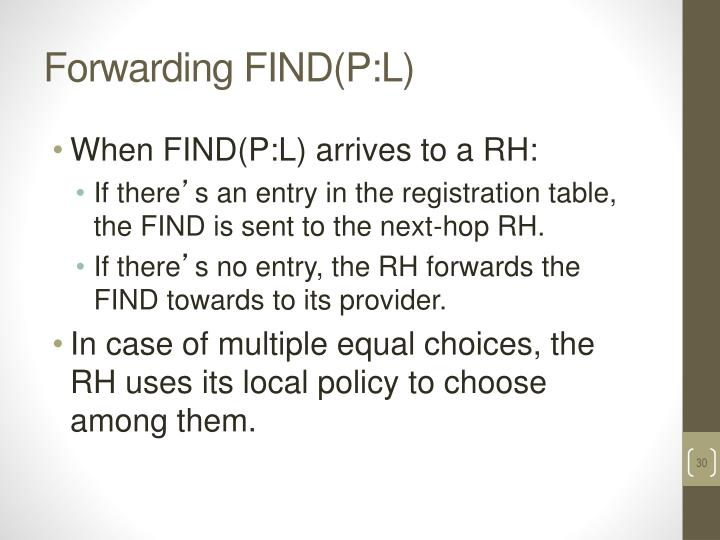 Forwarding FIND(P:L)