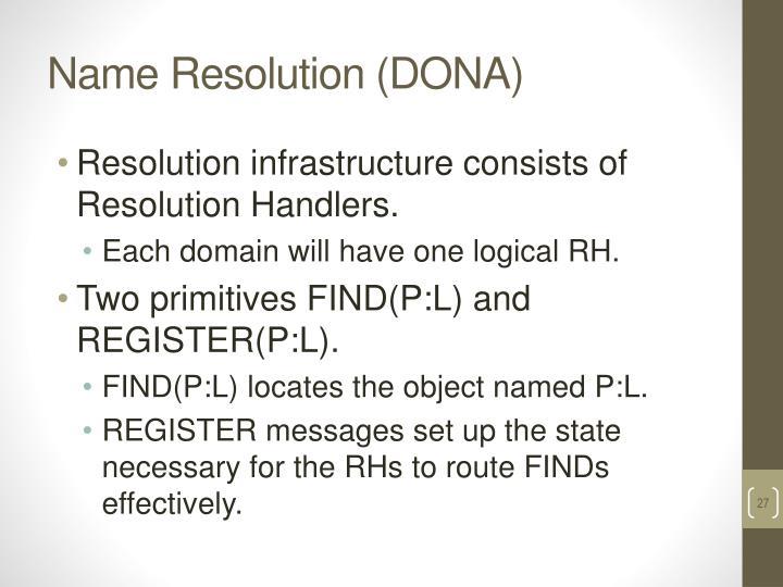 Name Resolution (DONA)