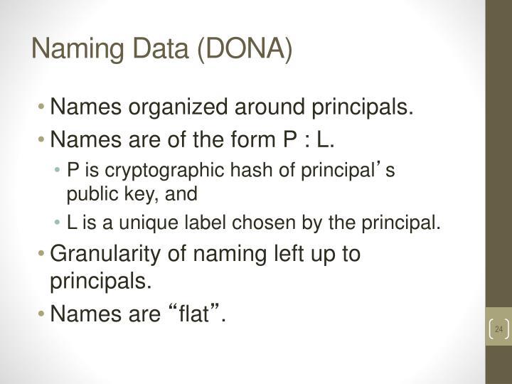 Naming Data (DONA)