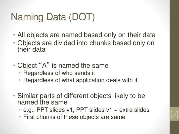 Naming Data (DOT)