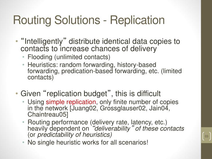 Routing Solutions - Replication