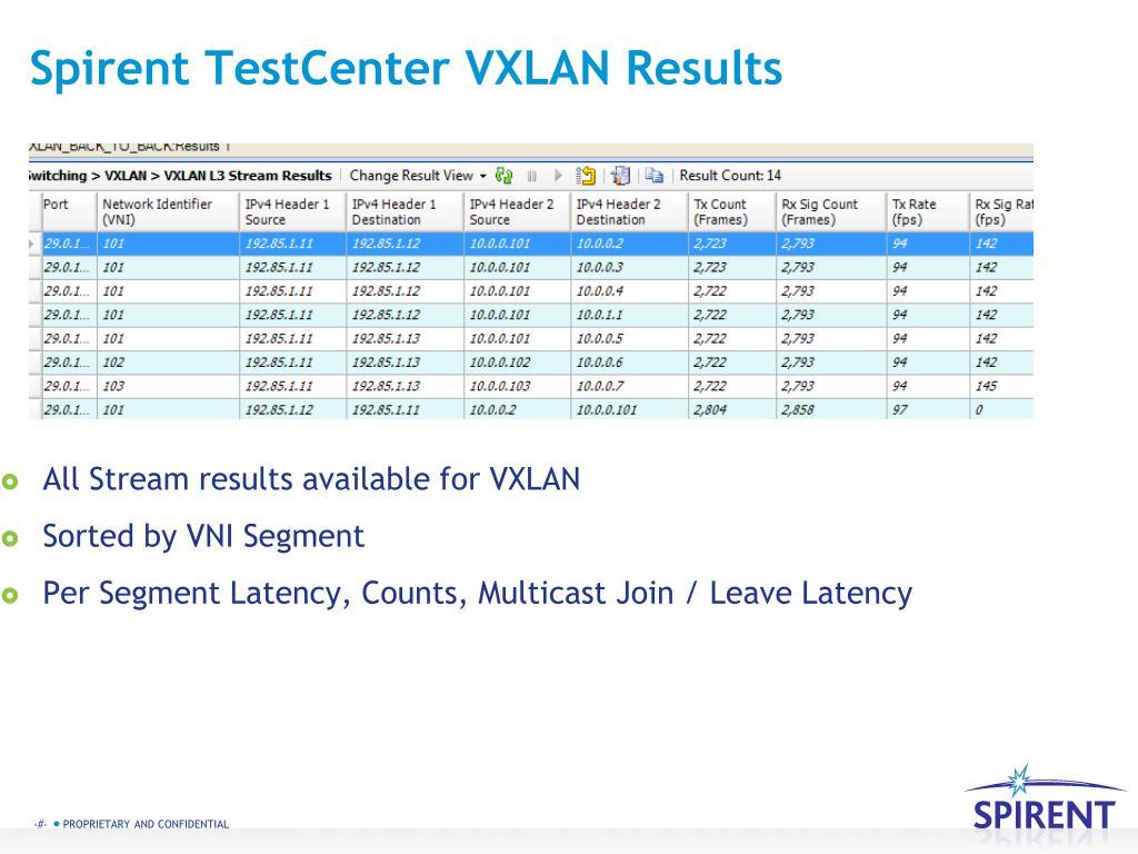 PPT - VXLAN BPK-1310A PowerPoint Presentation - ID:2411790