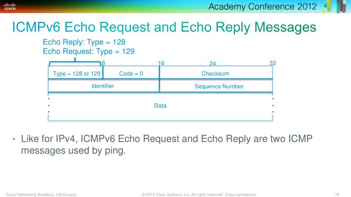ICMPv6 Echo Request and Echo Reply Messages
