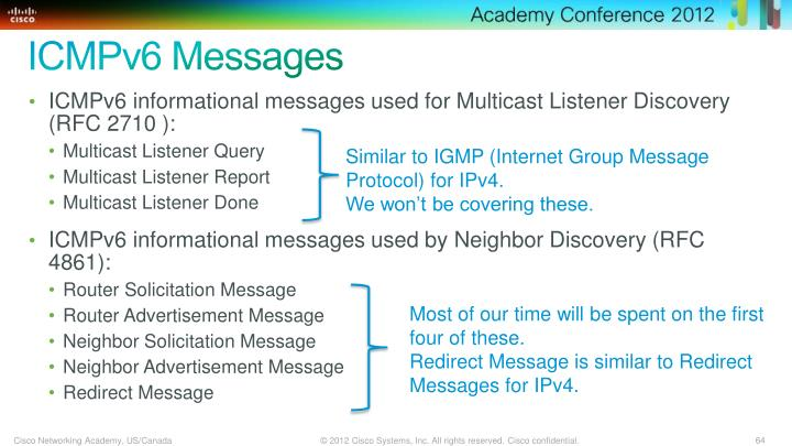 ICMPv6 Messages