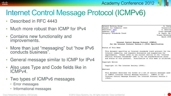 Internet control message protocol icmpv6