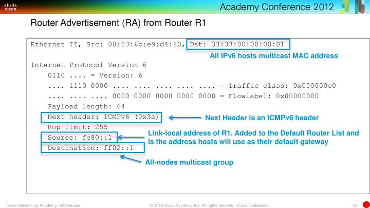 Router Advertisement (RA) from Router R1