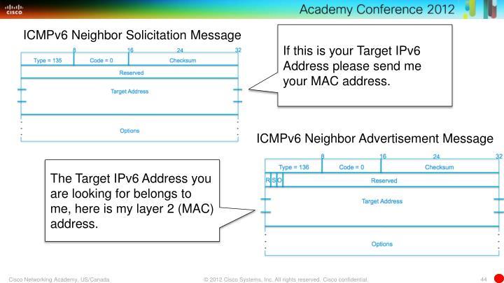 ICMPv6 Neighbor Solicitation Message