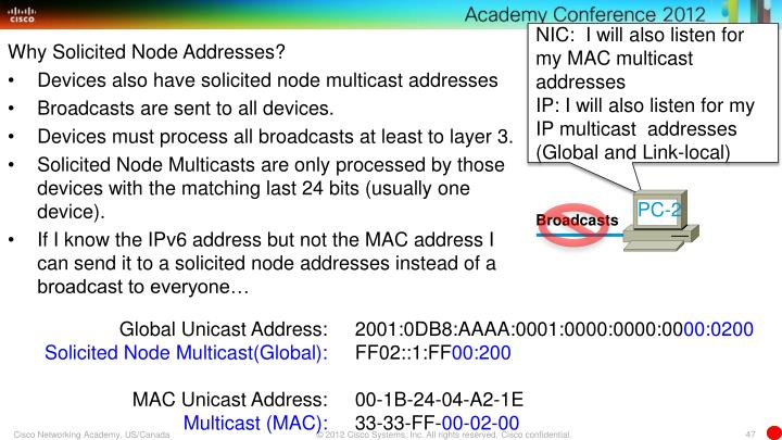 NIC:  I will also listen for my MAC multicast addresses