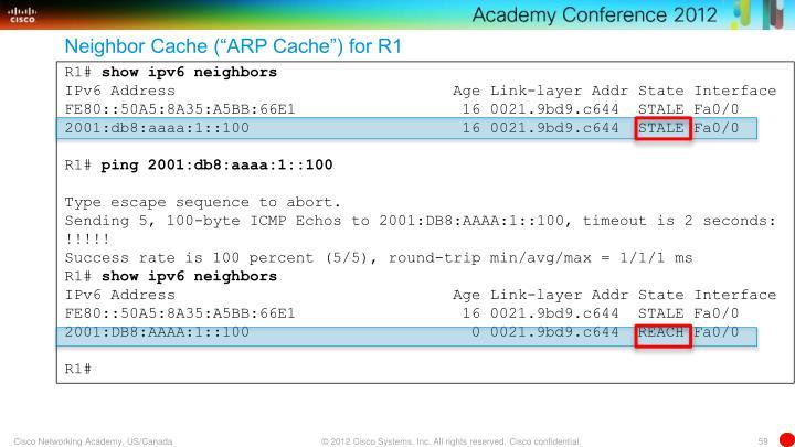"Neighbor Cache (""ARP Cache"") for R1"