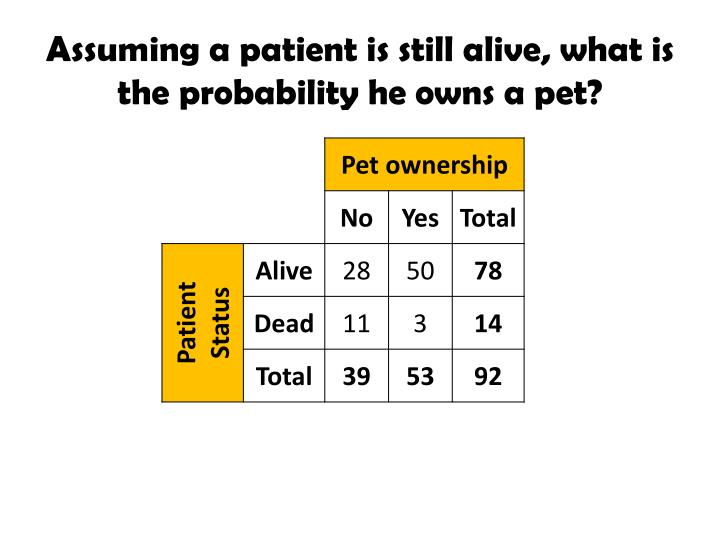 Assuming a patient is still alive, what is the probability he owns a pet?