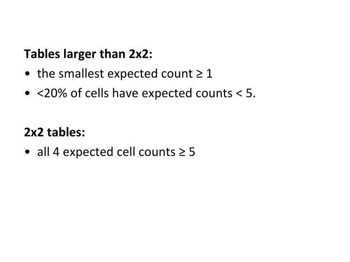 Tables larger than 2x2: