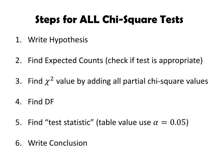 Steps for ALL Chi-Square Tests