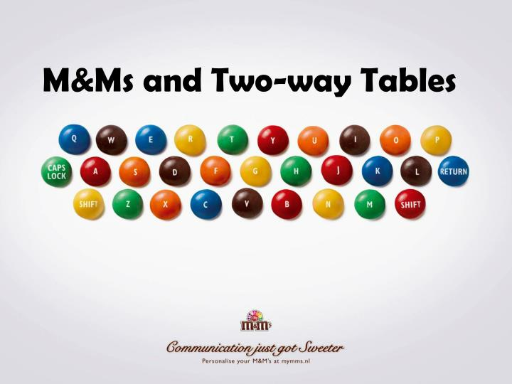 M&Ms and