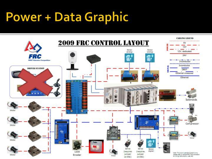 Power + Data Graphic