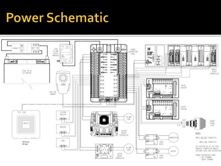 Power Schematic
