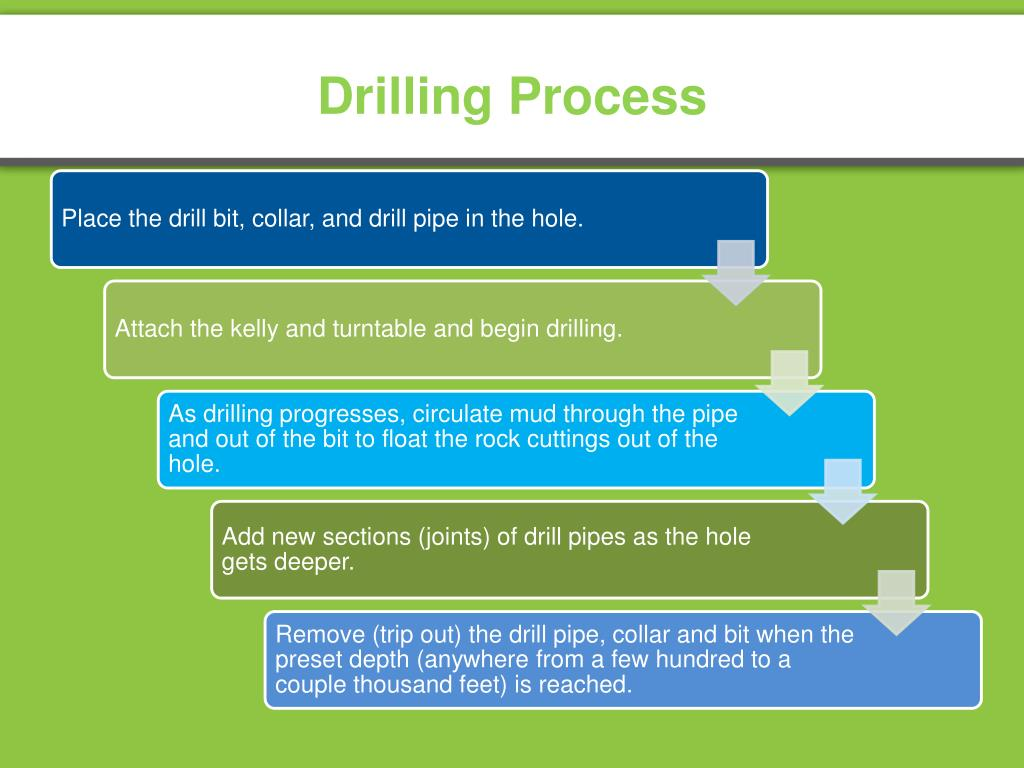 PPT - Exploring Oil & Gas PowerPoint Presentation - ID:2412228