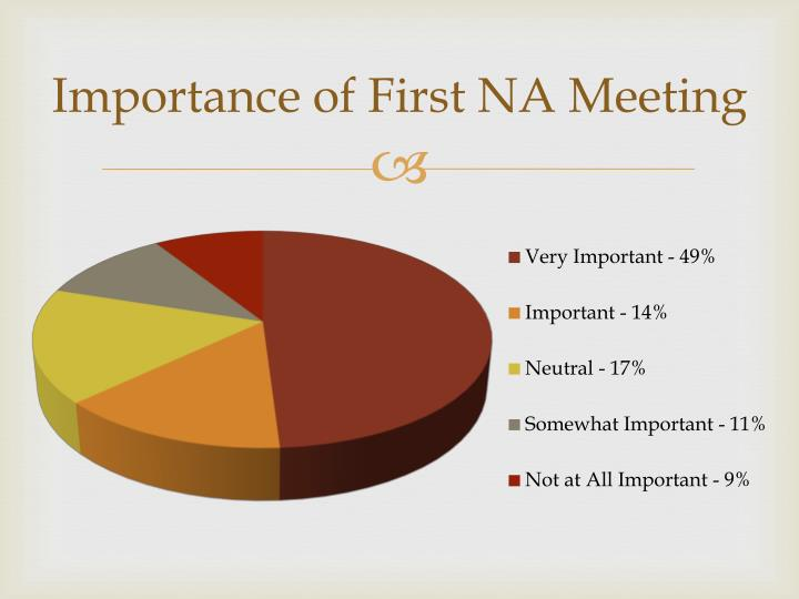 Importance of First NA Meeting
