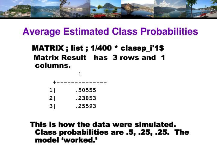 Average Estimated Class Probabilities