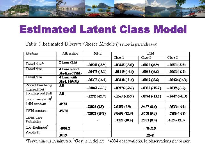 Estimated Latent Class Model