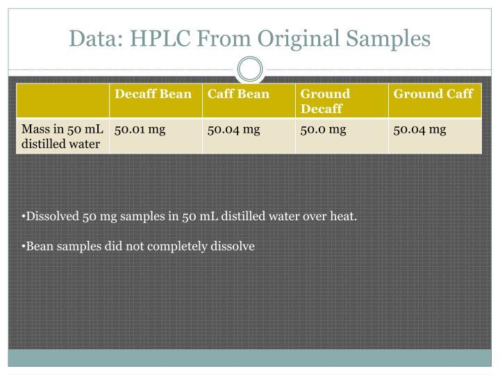 Data: HPLC From Original Samples