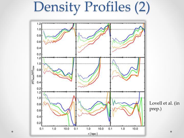 Density Profiles (2)