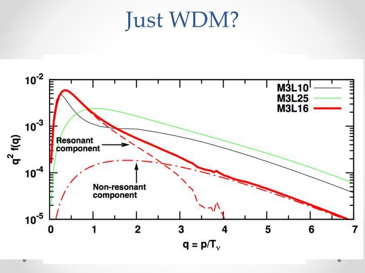 Just WDM?