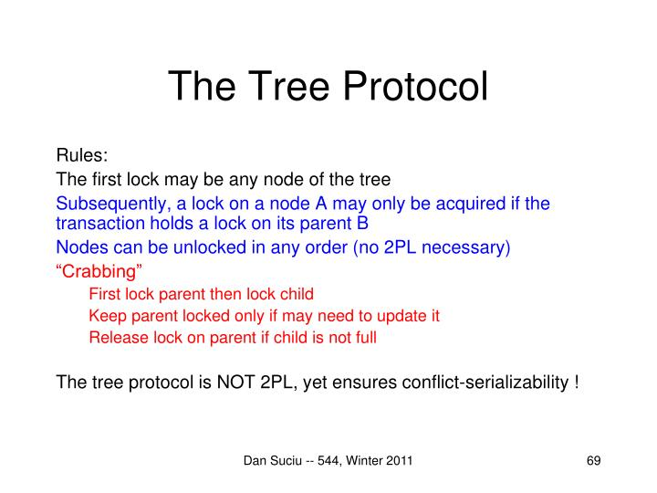 The Tree Protocol