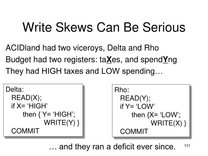 Write Skews Can Be Serious