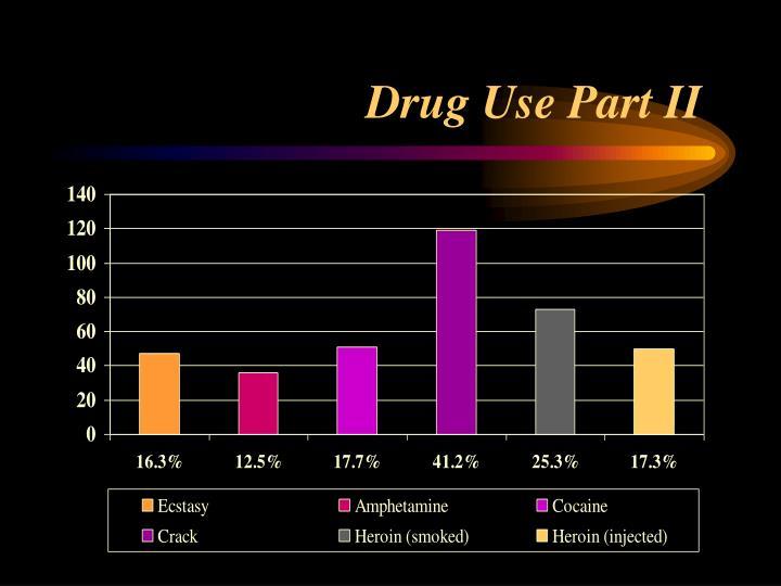Drug Use Part II