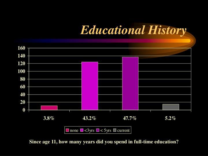 Educational History