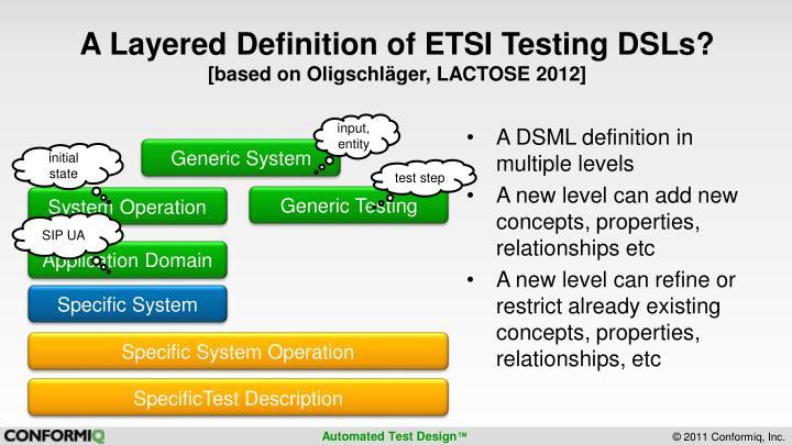 A Layered Definition of ETSI Testing DSLs?