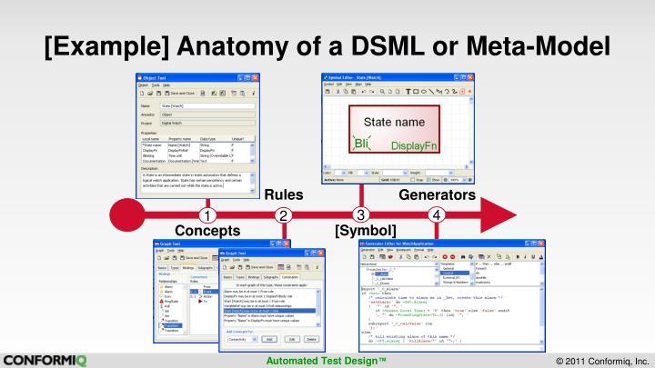 [Example] Anatomy of a DSML or Meta-Model