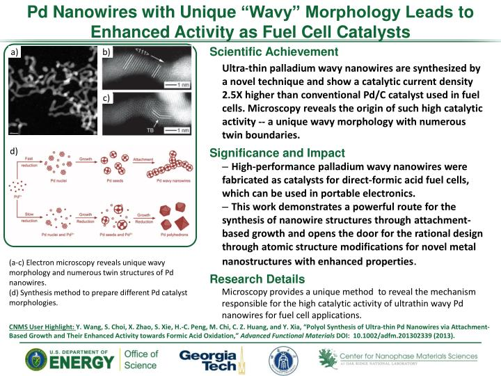 Pd nanowires with unique wavy morphology leads to enhanced activity as fuel cell catalysts
