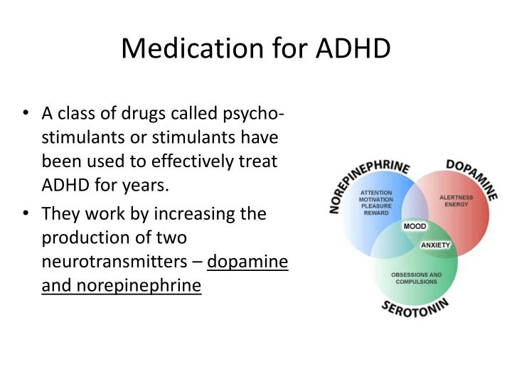 adhd medication should antihypertensive drugs be used Most persons with adhd respond well to any of the frequently used medications for adhd some respond much better to one than another if the first medication tried does not produce a satisfactory response, it is usually wise to try a different type of adhd medication.